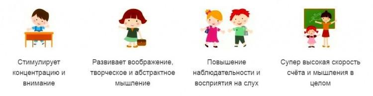 Ментальная арифметика Щучинск Ucmas