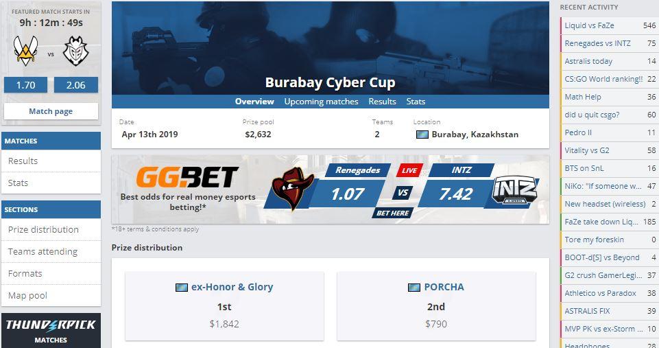 Финал Burabay Cyber Cup