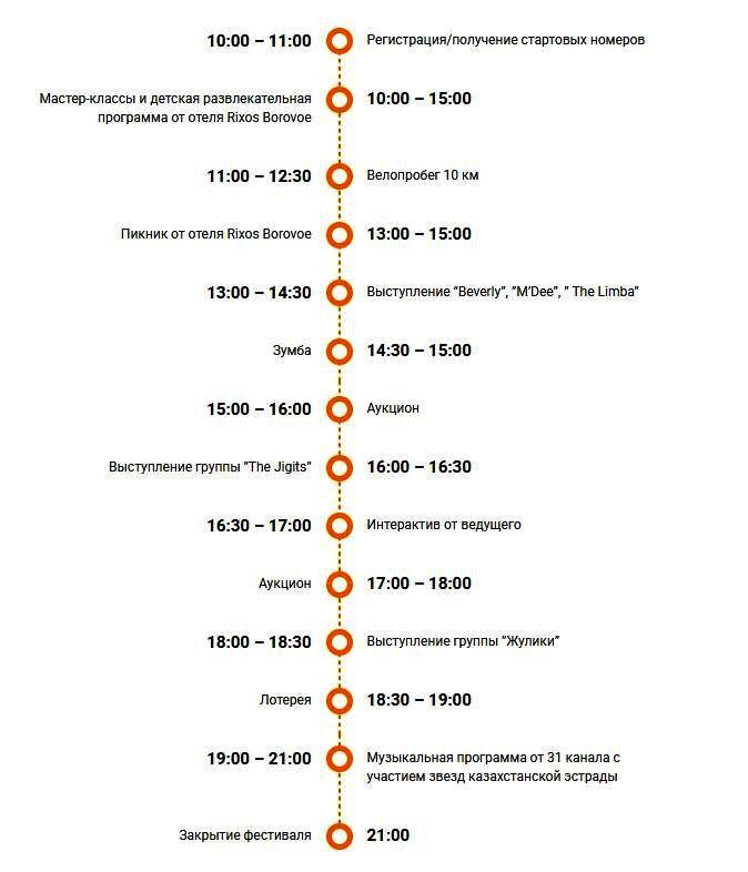 BURABIKE FEST 2019 24-25 августа, Rixos Borovoe