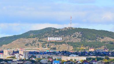 Информационно-новостной портал города Щучинска (Казахстан)