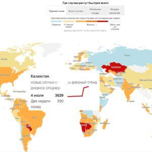 Казахстан занял 1 место в мире по скорости распространения коронавируса COVID-2019