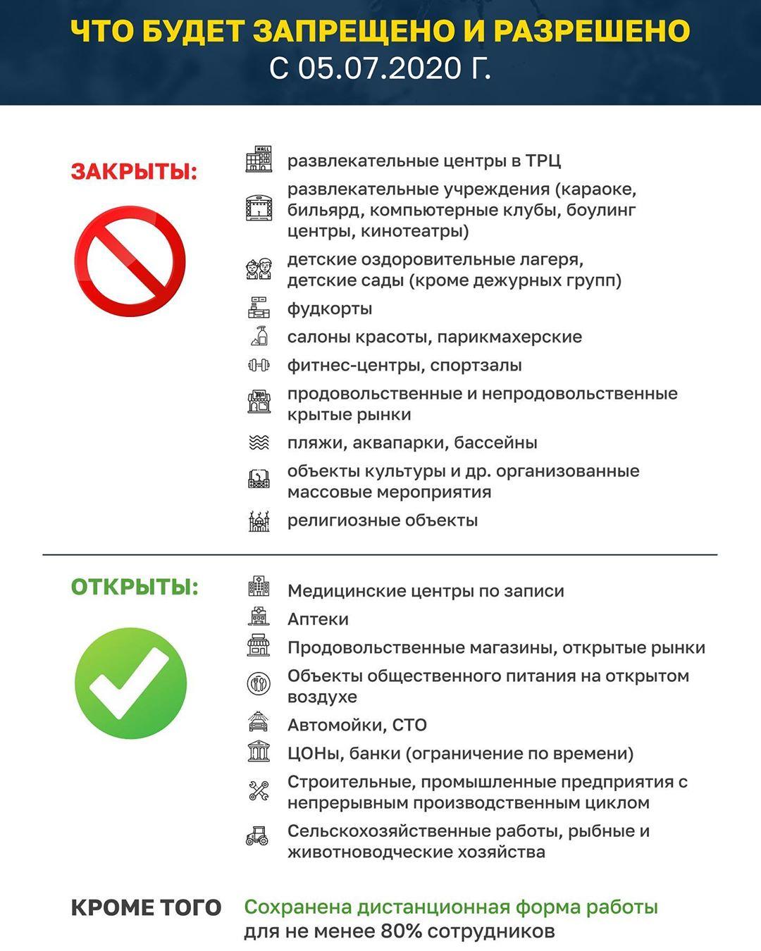 Новое постановление главного санврача Казахстана от 03,07,2020